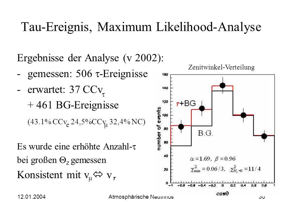 12.01.2004 Atmosphärische Neutrinos29 Tau-Ereignisse Durch V V Übergänge entstehende V können CC – Reaktionen machen v + n + X Aber Energieschwelle se