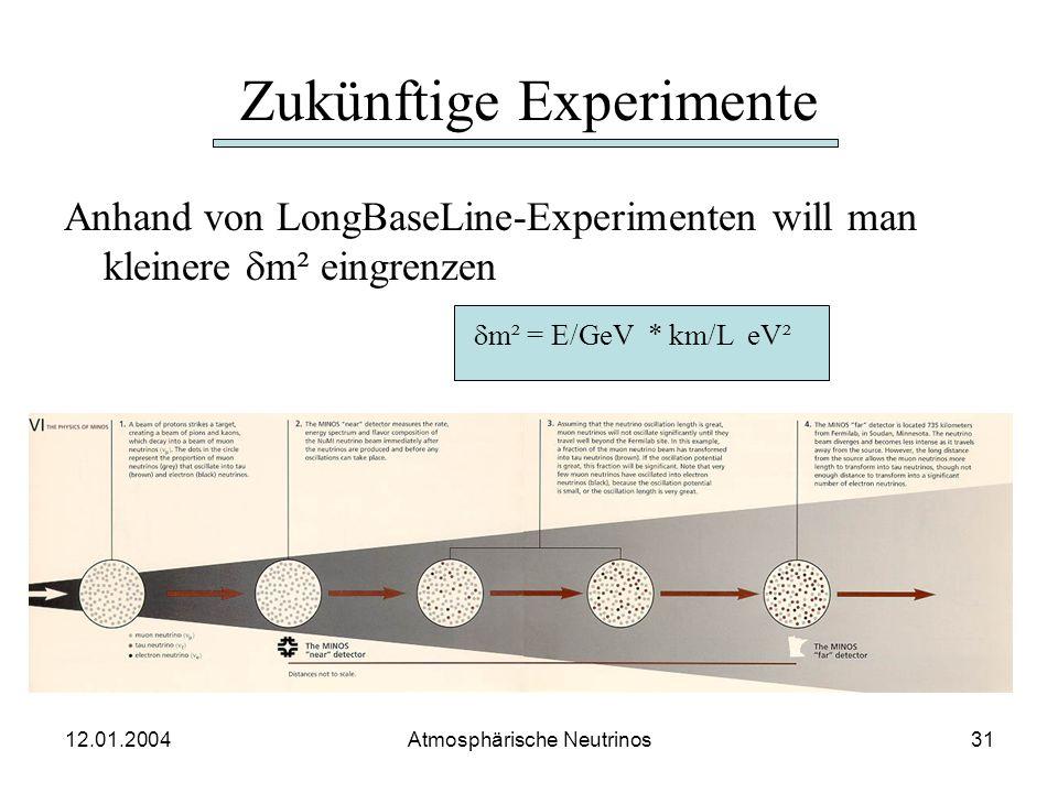 12.01.2004 Atmosphärische Neutrinos30 Tau-Ereignis, Maximum Likelihood-Analyse Ergebnisse der Analyse (v 2002): -gemessen: 506 -Ereignisse -erwartet: