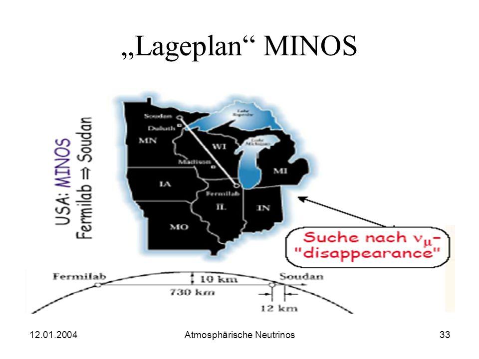 12.01.2004 Atmosphärische Neutrinos32 MINOS - Main Injektion Neutrino Oszillation Search Sucht Vµ Vx Disappearance Ferner Detektor: tracking-Kalorimet