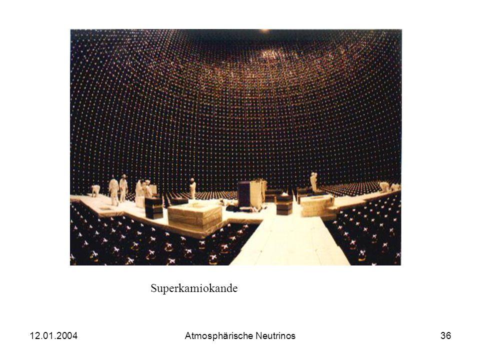 12.01.2004 Atmosphärische Neutrinos35 Anhang - Zusatzbilder Atmosphärische KaskadeZerstörte Photomultiplier im Superkamiokande