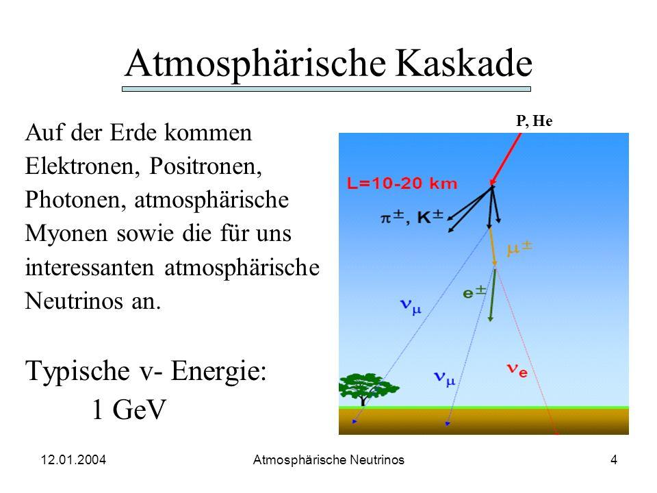 12.01.2004 Atmosphärische Neutrinos3 …entstehen durch kosmische Strahlung in der Erdatmosphäre p + N K,, … Folgereaktionen: µ + v (v ) K µ + v (v ) µ