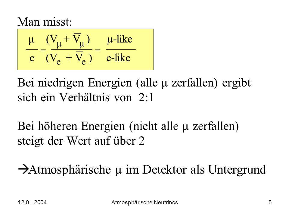 12.01.2004 Atmosphärische Neutrinos4 Atmosphärische Kaskade Auf der Erde kommen Elektronen, Positronen, Photonen, atmosphärische Myonen sowie die für