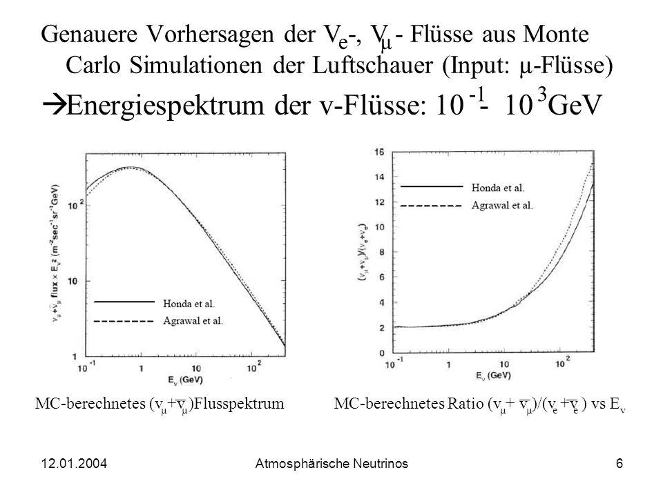 12.01.2004 Atmosphärische Neutrinos5 Man misst : µ (V + V ) µ-like Bei niedrigen Energien (alle µ zerfallen) ergibt sich ein Verhältnis von 2:1 Bei hö