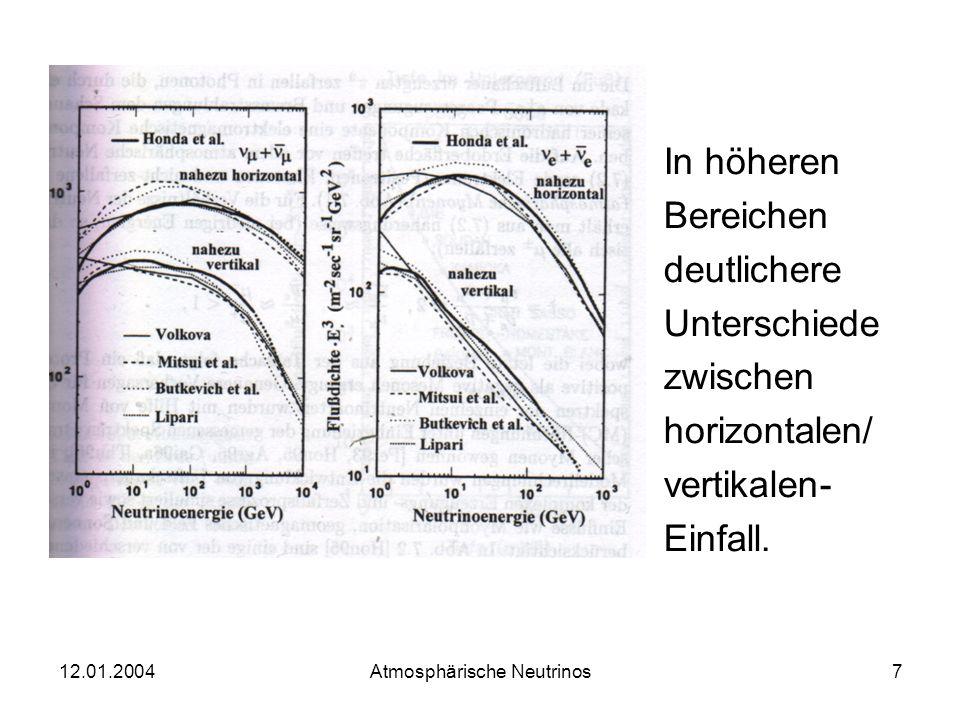 12.01.2004 Atmosphärische Neutrinos6 Genauere Vorhersagen der V -, V - Flüsse aus Monte Carlo Simulationen der Luftschauer (Input: µ-Flüsse) Energiesp