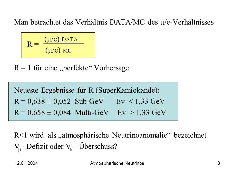 12.01.2004 Atmosphärische Neutrinos7 In höheren Bereichen deutlichere Unterschiede zwischen horizontalen/ vertikalen- Einfall.
