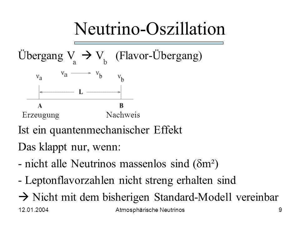 12.01.2004 Atmosphärische Neutrinos8 Man betrachtet das Verhältnis DATA/MC des µ/e-Verhältnisses (µ/e) DATA (µ/e) MC R = 1 für eine perfekte Vorhersag