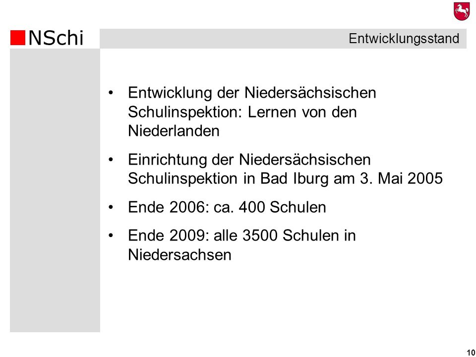 NSchi 10 Entwicklung der Niedersächsischen Schulinspektion: Lernen von den Niederlanden Einrichtung der Niedersächsischen Schulinspektion in Bad Iburg