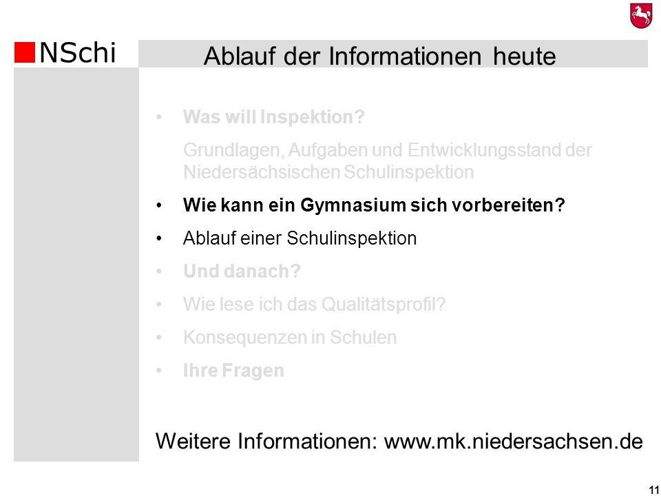 NSchi 11 Was will Inspektion? Grundlagen, Aufgaben und Entwicklungsstand der Niedersächsischen Schulinspektion Wie kann ein Gymnasium sich vorbereiten