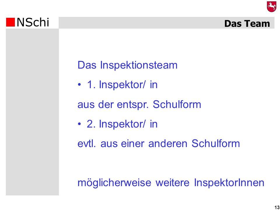 NSchi 13 Das Team Das Inspektionsteam 1. Inspektor/ in aus der entspr. Schulform 2. Inspektor/ in evtl. aus einer anderen Schulform möglicherweise wei