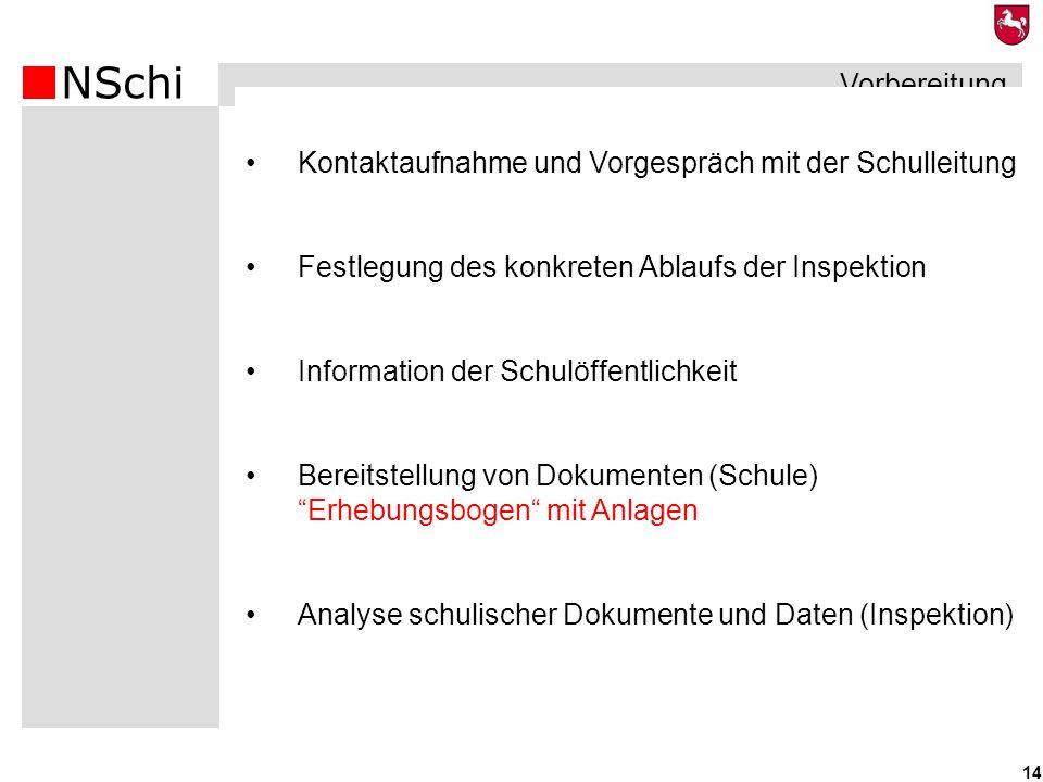 NSchi 14 Vorbereitung Kontaktaufnahme und Vorgespräch mit der Schulleitung Festlegung des konkreten Ablaufs der Inspektion Information der Schulöffent