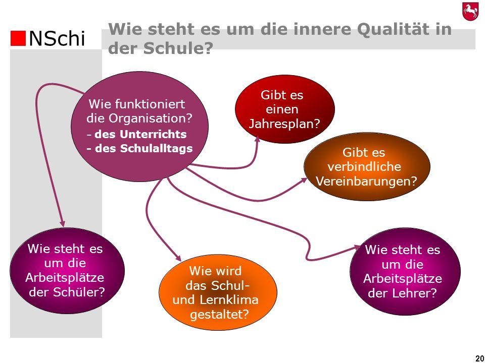 NSchi 20 Wie steht es um die innere Qualität in der Schule? (2) Gibt es einen Jahresplan? Wie funktioniert die Organisation? - des Unterrichts - des S