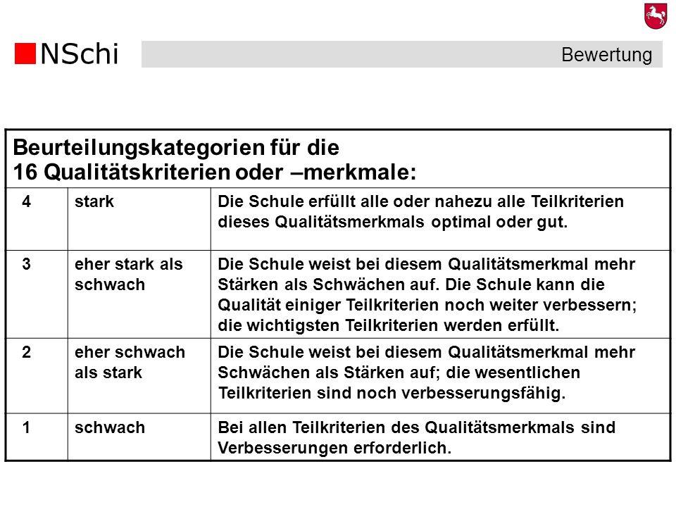 NSchi 21 Beurteilungskategorien für die 16 Qualitätskriterien oder –merkmale: 4starkDie Schule erfüllt alle oder nahezu alle Teilkriterien dieses Qual