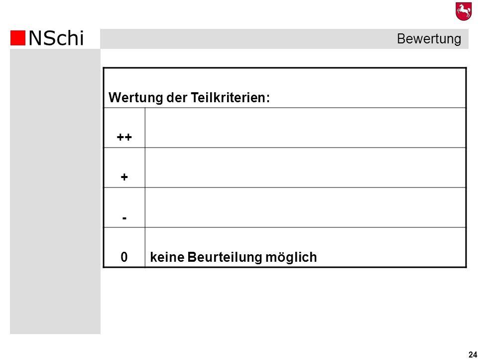 NSchi 24 Wertung der Teilkriterien: ++trifft in besonderem Maß zu +trifft zu -trifft nicht zu 0keine Beurteilung möglich Bewertung