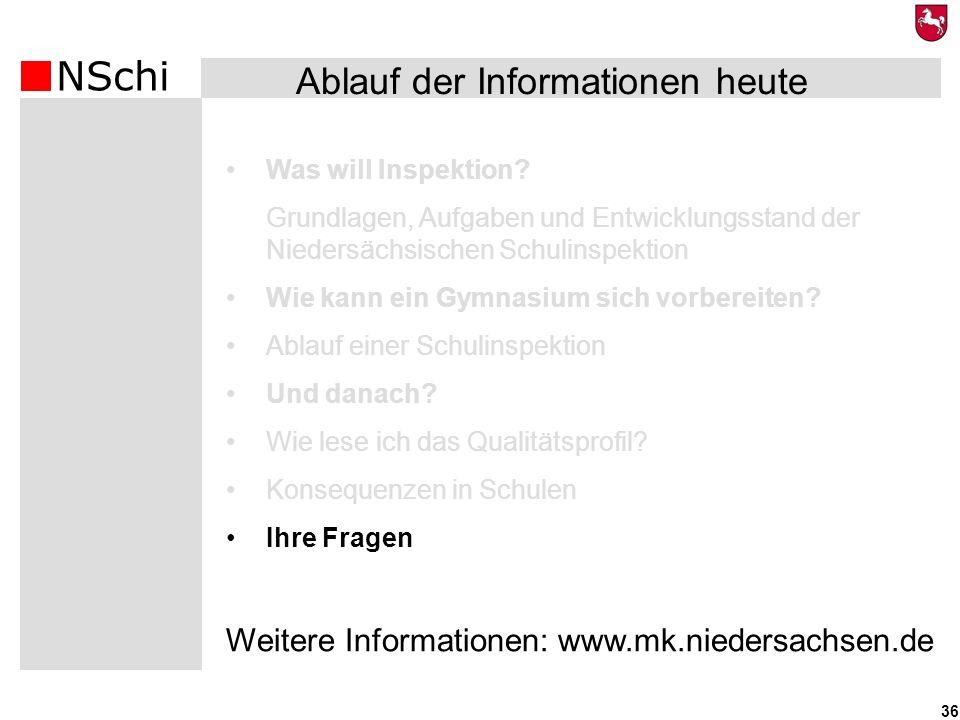 NSchi 36 Was will Inspektion? Grundlagen, Aufgaben und Entwicklungsstand der Niedersächsischen Schulinspektion Wie kann ein Gymnasium sich vorbereiten