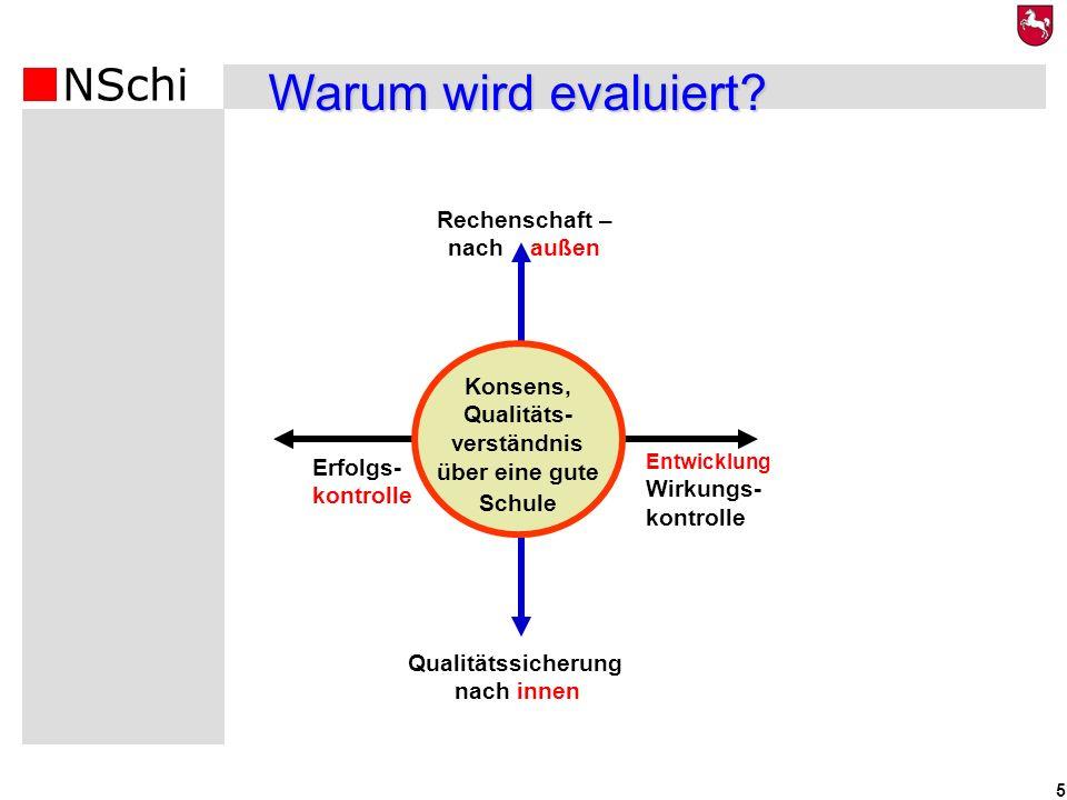 NSchi 5 Erfolgs- kontrolle Entwicklung Wirkungs- kontrolle Rechenschaft – nach außen Qualitätssicherung nach innen Warum wird evaluiert? Konsens, Qual