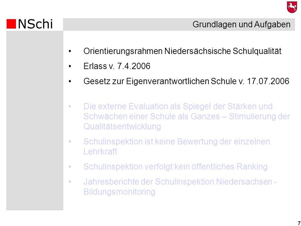 NSchi 7 Orientierungsrahmen Niedersächsische Schulqualität Erlass v. 7.4.2006 Gesetz zur Eigenverantwortlichen Schule v. 17.07.2006 Die externe Evalua