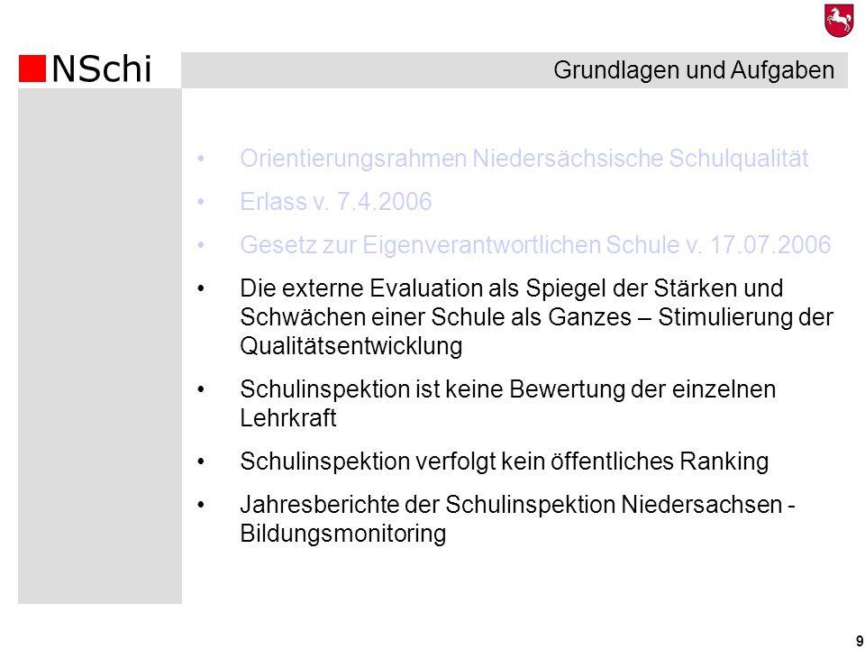 NSchi 9 Orientierungsrahmen Niedersächsische Schulqualität Erlass v. 7.4.2006 Gesetz zur Eigenverantwortlichen Schule v. 17.07.2006 Die externe Evalua