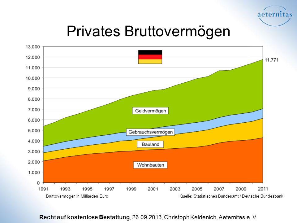 Recht auf kostenlose Bestattung, 26.09.2013, Christoph Keldenich, Aeternitas e. V. Privates Bruttovermögen Bruttovermögen in Milliarden Euro Quelle: S