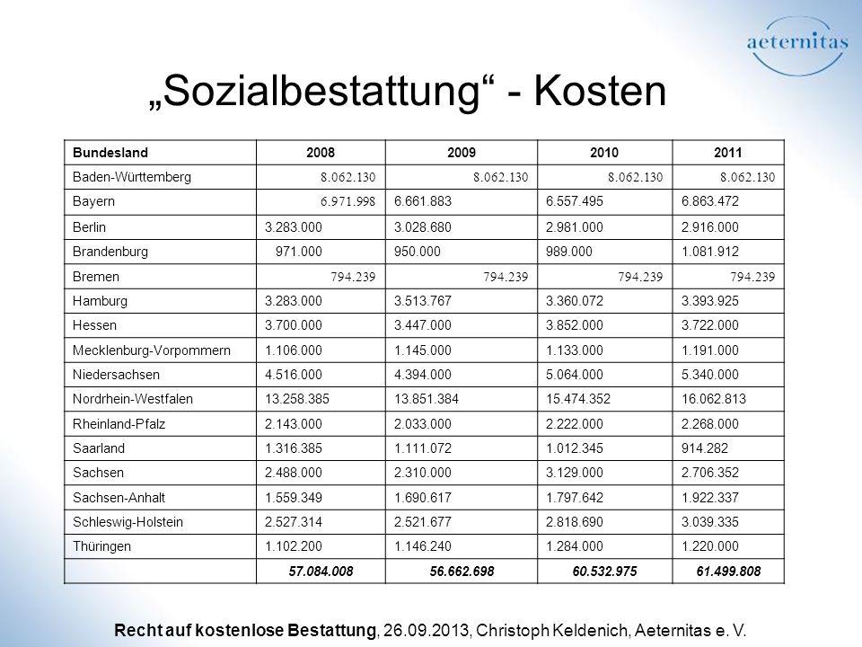 Recht auf kostenlose Bestattung, 26.09.2013, Christoph Keldenich, Aeternitas e. V. Bundesland2008200920102011 Baden-Württemberg 8.062.130 Bayern 6.971