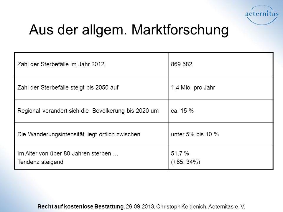 Recht auf kostenlose Bestattung, 26.09.2013, Christoph Keldenich, Aeternitas e. V. Aus der allgem. Marktforschung Zahl der Sterbefälle im Jahr 2012869