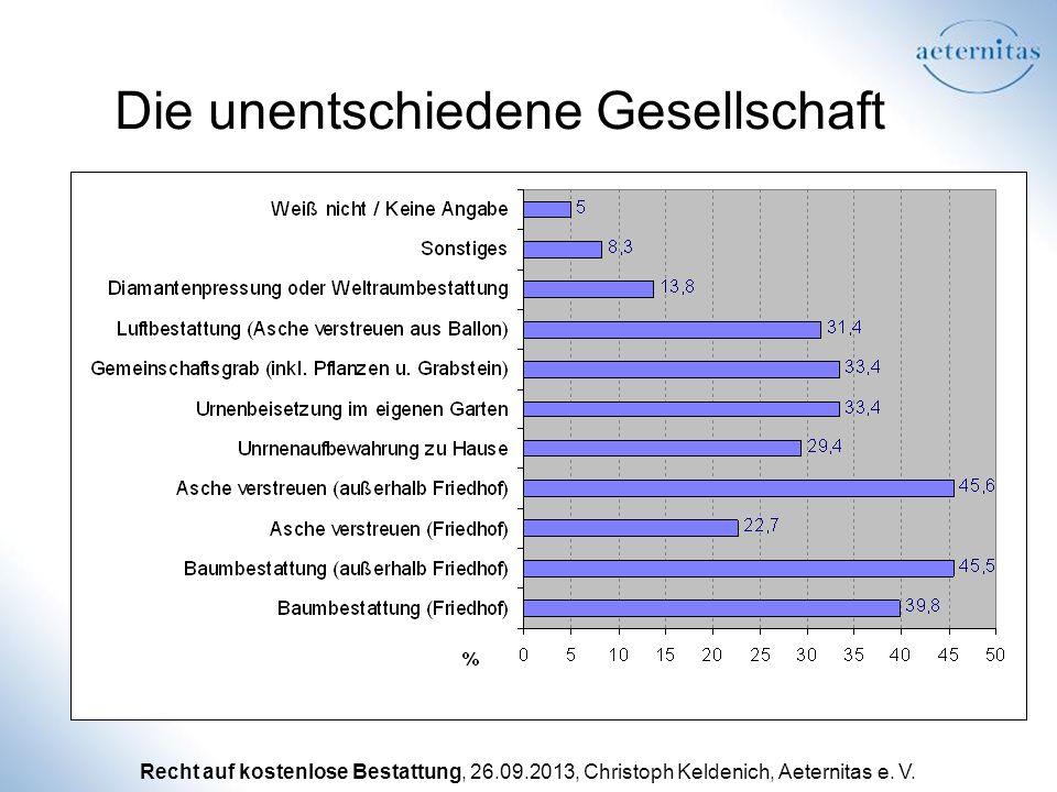 Recht auf kostenlose Bestattung, 26.09.2013, Christoph Keldenich, Aeternitas e. V. Die unentschiedene Gesellschaft