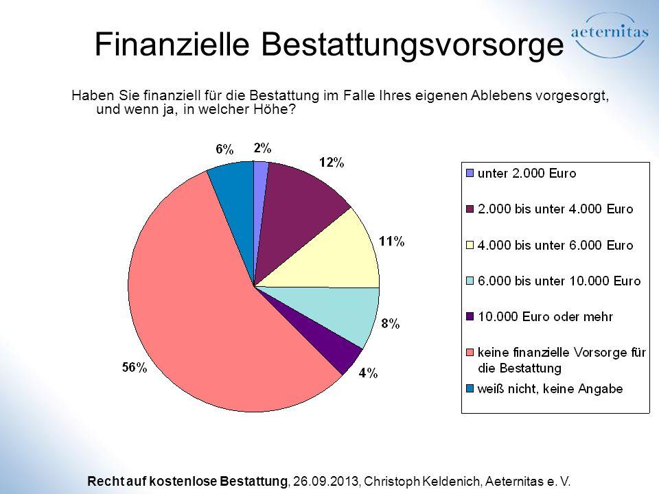 Recht auf kostenlose Bestattung, 26.09.2013, Christoph Keldenich, Aeternitas e. V. Finanzielle Bestattungsvorsorge Haben Sie finanziell für die Bestat