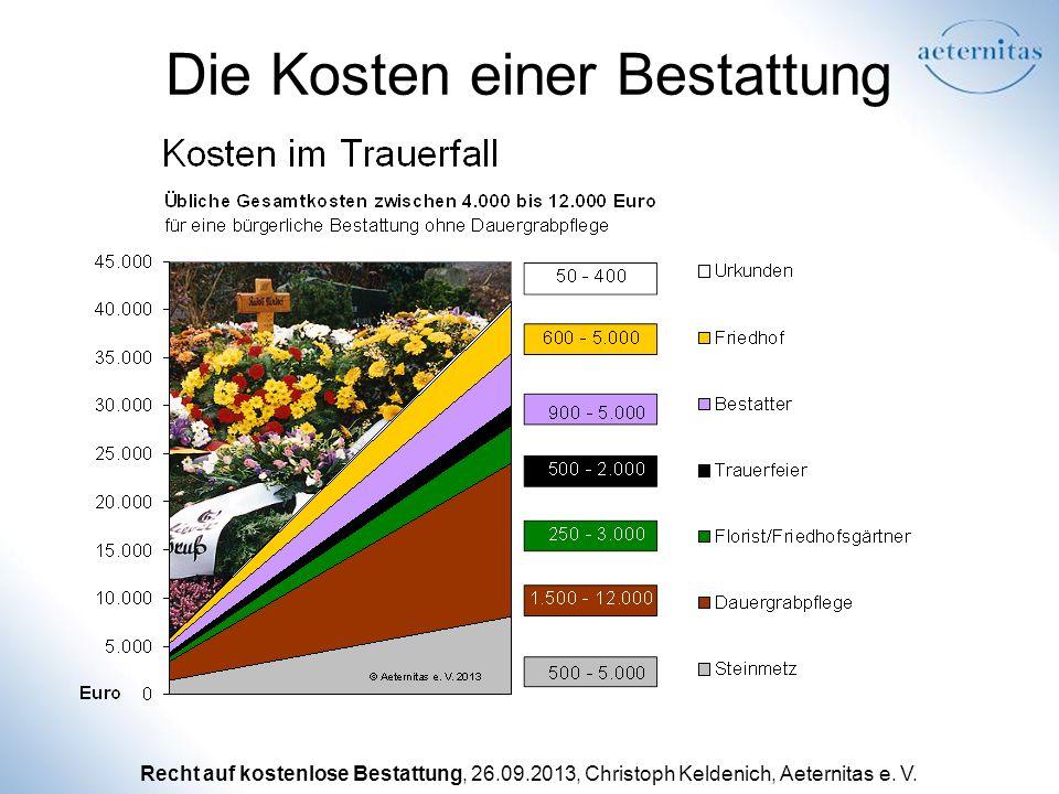 Recht auf kostenlose Bestattung, 26.09.2013, Christoph Keldenich, Aeternitas e. V. Kostenüberblick