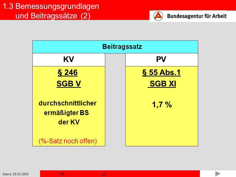Stand: 29.03.2005 1.3 Bemessungsgrundlagen und Beitragssätze (2) Beitragssatz § 246 SGB V durchschnittlicher ermäßigter BS der KV (%-Satz noch offen)