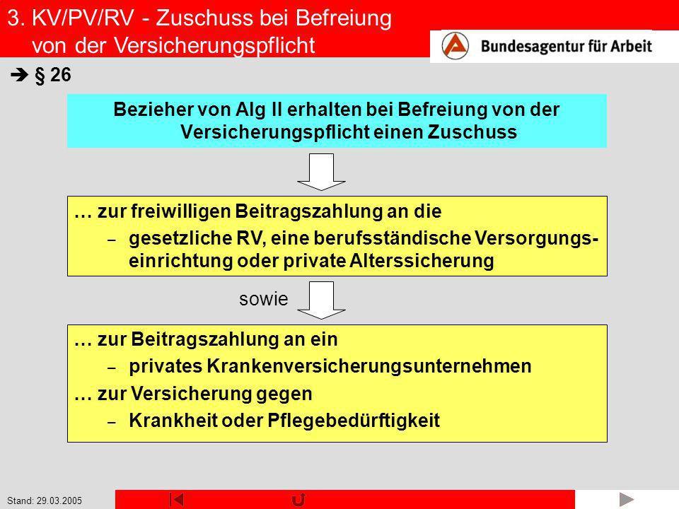 Stand: 29.03.2005 3. KV/PV/RV - Zuschuss bei Befreiung von der Versicherungspflicht Bezieher von Alg II erhalten bei Befreiung von der Versicherungspf
