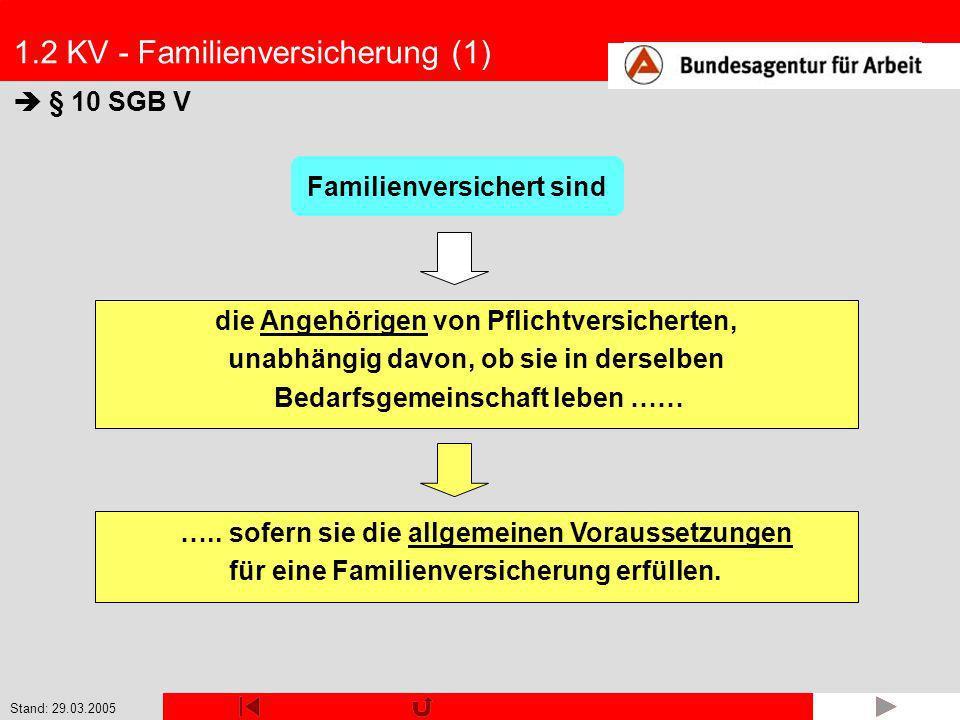 Stand: 29.03.2005 1.2 KV - Familienversicherung (1) § 10 SGB V die Angehörigen von Pflichtversicherten, unabhängig davon, ob sie in derselben Bedarfsg
