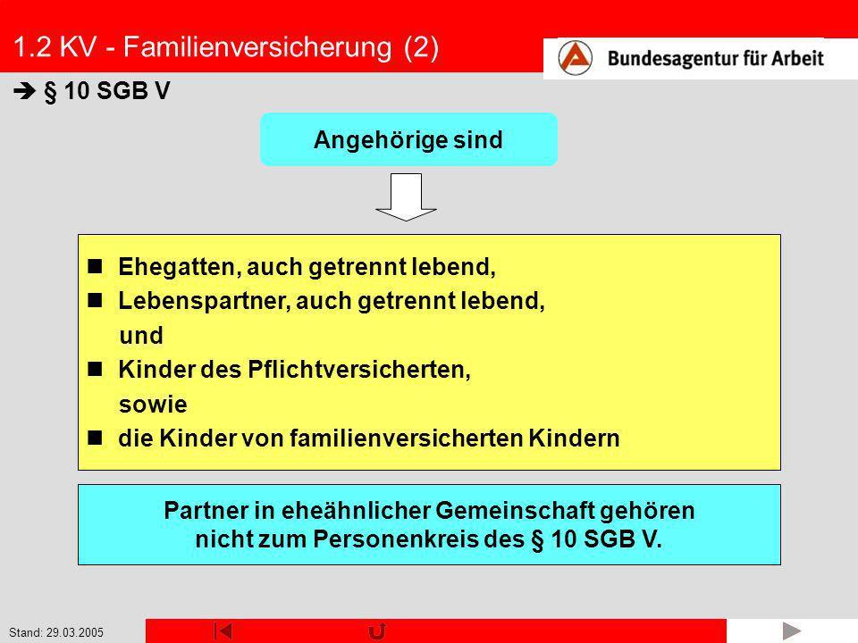 Stand: 29.03.2005 1.2 KV - Familienversicherung (2) § 10 SGB V Ehegatten, auch getrennt lebend, Lebenspartner, auch getrennt lebend, und Kinder des Pf
