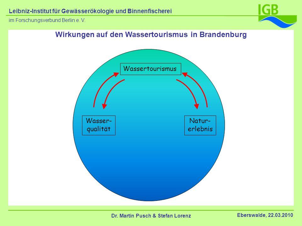Wirkungen auf den Wassertourismus in Brandenburg Wassertourismus Wasser- qualität Natur- erlebnis Dr. Martin Pusch & Stefan Lorenz Eberswalde, 22.03.2