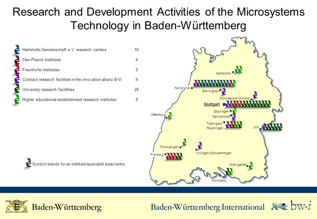 Research and Development Activities of the Microsystems Technology in Baden-Württemberg Helmholtz-Gemeinschaft e.V. research centers10 Max-Planck Inst