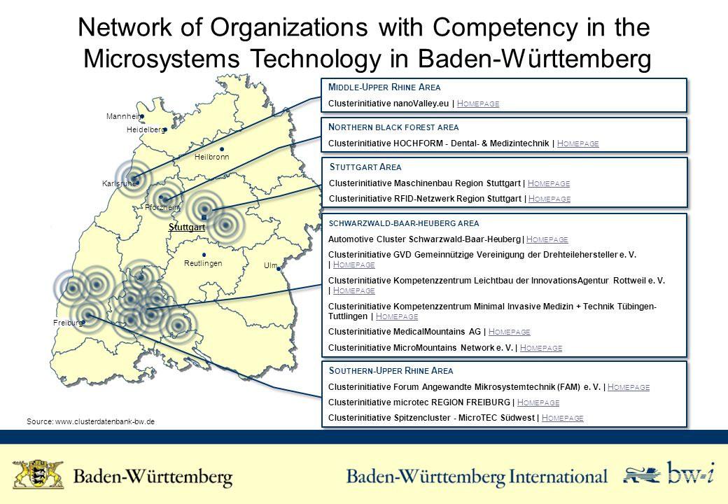 Network of Organizations with Competency in the Microsystems Technology Sector in Baden-Württemberg Nationwide Source: www.clusterdatenbank-bw.de B ADEN -W ÜRTTEMBERG NATIONWIDE Clusterinitiative Kompetenznetzwerk Mechatronik BW e.
