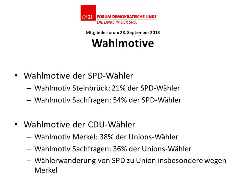 Mitgliederforum 28. September 2013 Wahlmotive Wahlmotive der SPD-Wähler – Wahlmotiv Steinbrück: 21% der SPD-Wähler – Wahlmotiv Sachfragen: 54% der SPD