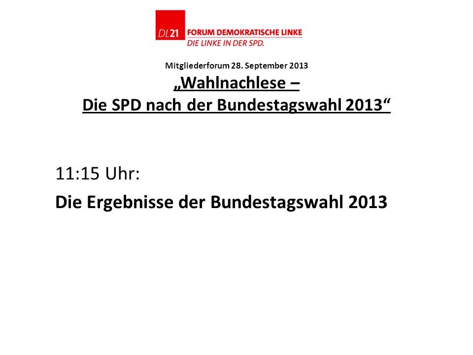 Mitgliederforum 28. September 2013 Wahlnachlese – Die SPD nach der Bundestagswahl 2013 11:15 Uhr: Die Ergebnisse der Bundestagswahl 2013