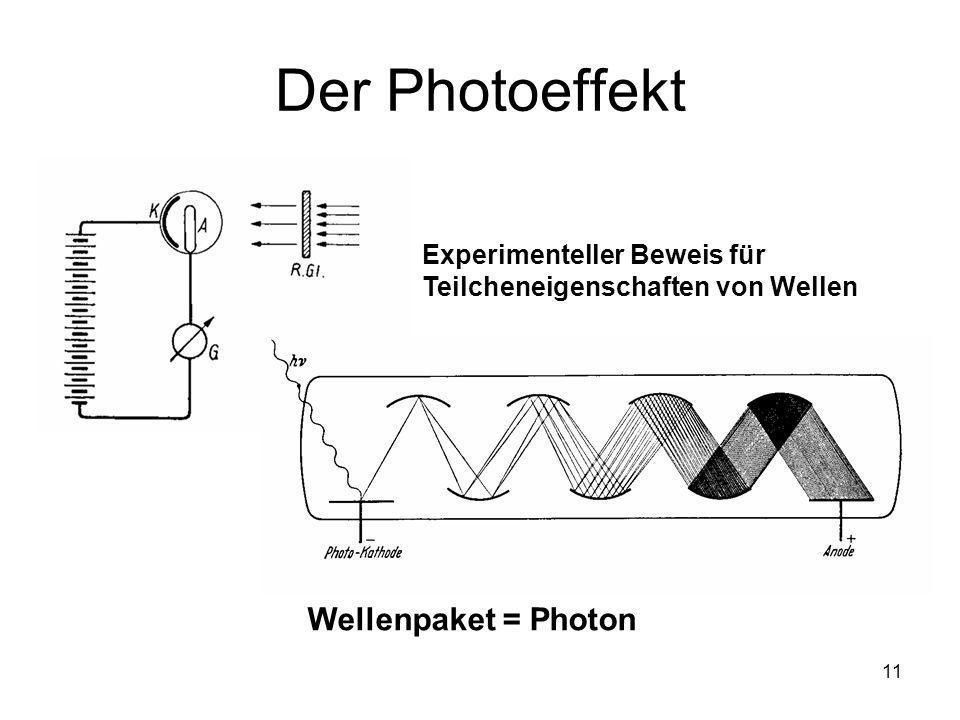 11 Der Photoeffekt Experimenteller Beweis für Teilcheneigenschaften von Wellen Wellenpaket = Photon