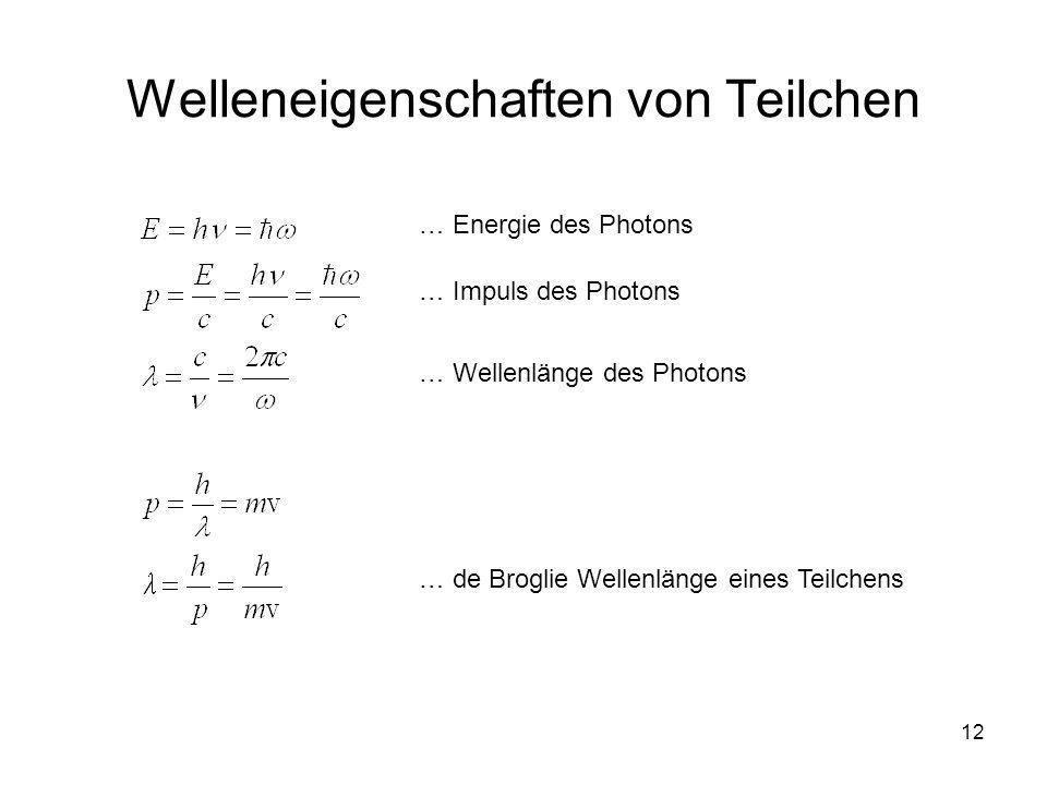 12 Welleneigenschaften von Teilchen … Energie des Photons … Impuls des Photons … Wellenlänge des Photons … de Broglie Wellenlänge eines Teilchens