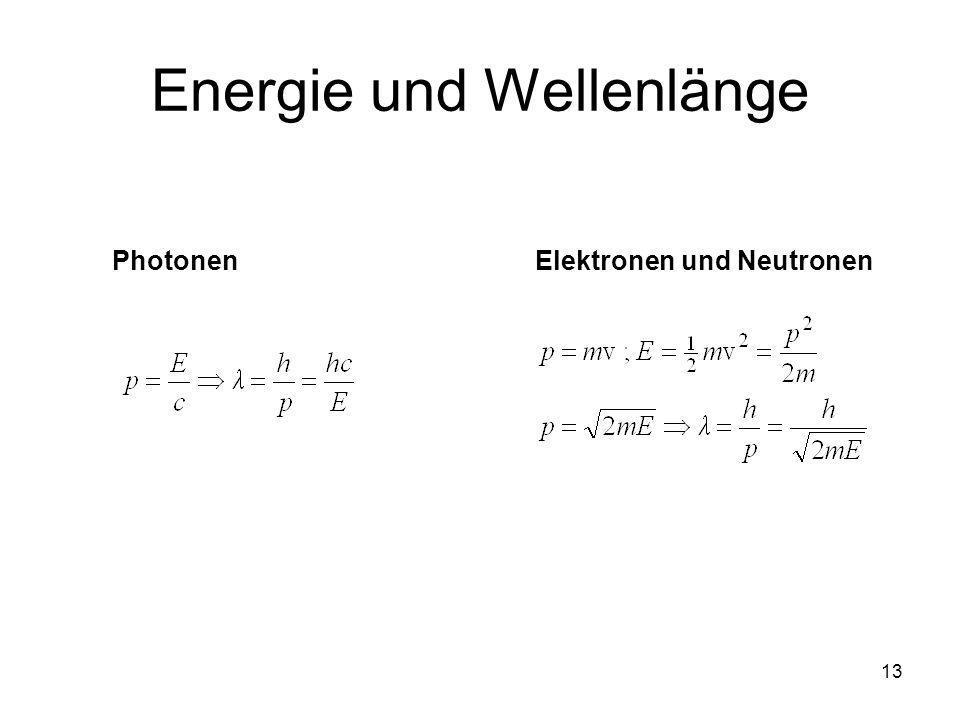 13 Energie und Wellenlänge PhotonenElektronen und Neutronen