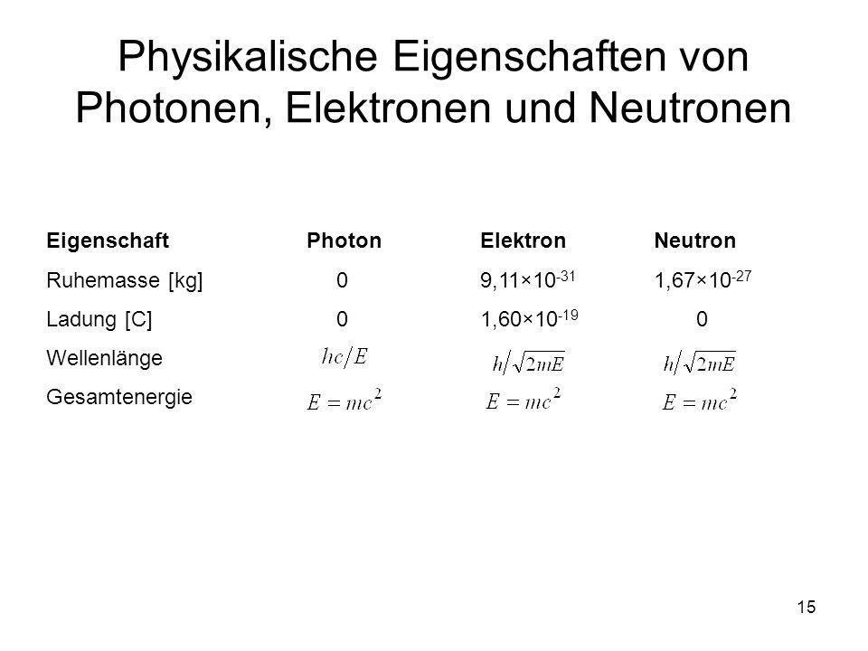 15 Physikalische Eigenschaften von Photonen, Elektronen und Neutronen EigenschaftPhotonElektronNeutron Ruhemasse [kg] 09,11×10 -31 1,67×10 -27 Ladung