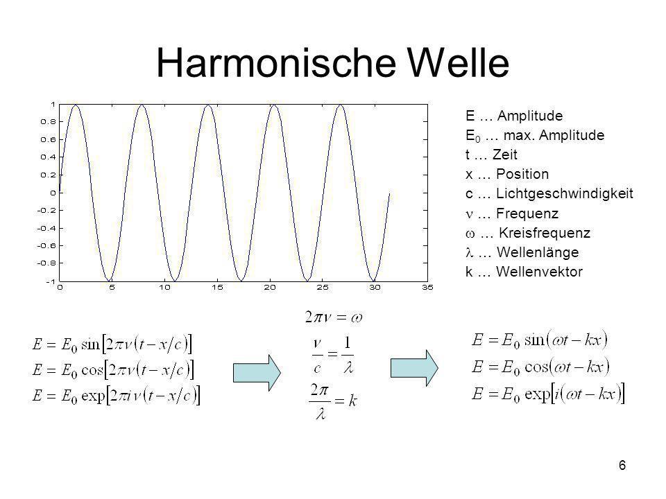6 Harmonische Welle E … Amplitude E 0 … max. Amplitude t … Zeit x … Position c … Lichtgeschwindigkeit … Frequenz … Kreisfrequenz … Wellenlänge k … Wel