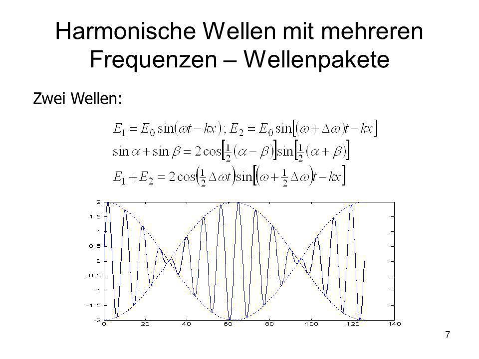 7 Harmonische Wellen mit mehreren Frequenzen – Wellenpakete Zwei Wellen: