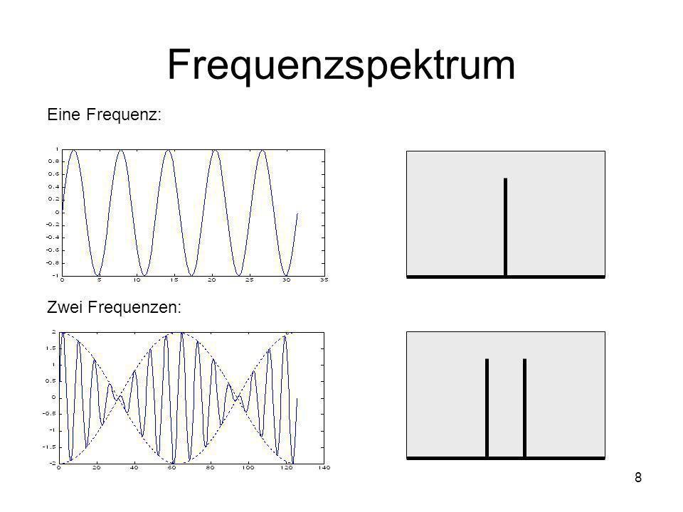 8 Frequenzspektrum Eine Frequenz: Zwei Frequenzen: