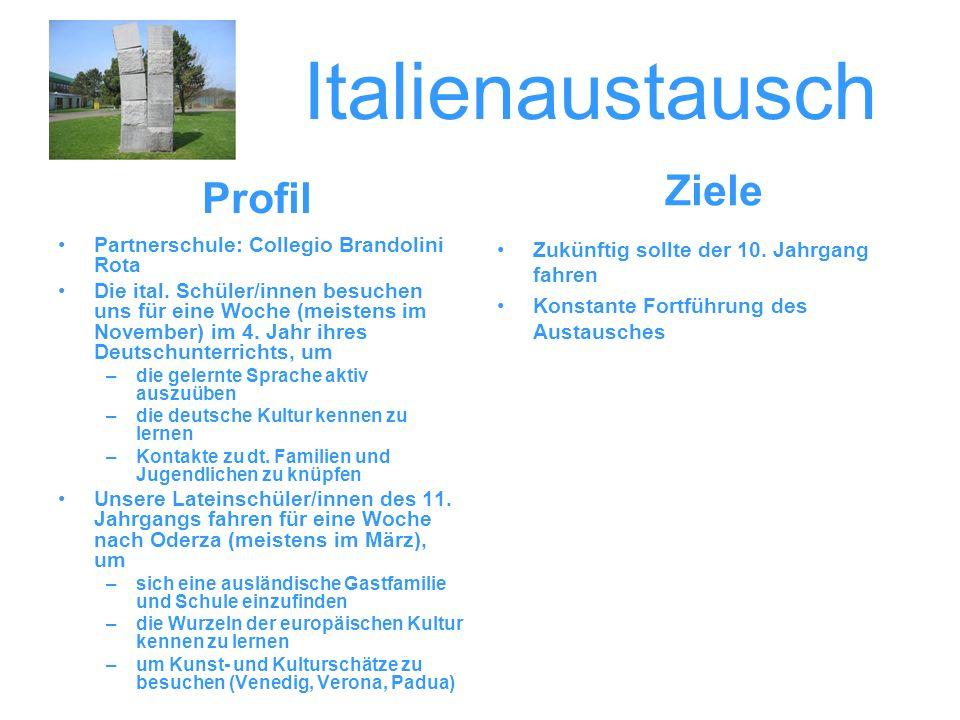 Italienaustausch Partnerschule: Collegio Brandolini Rota Die ital. Schüler/innen besuchen uns für eine Woche (meistens im November) im 4. Jahr ihres D