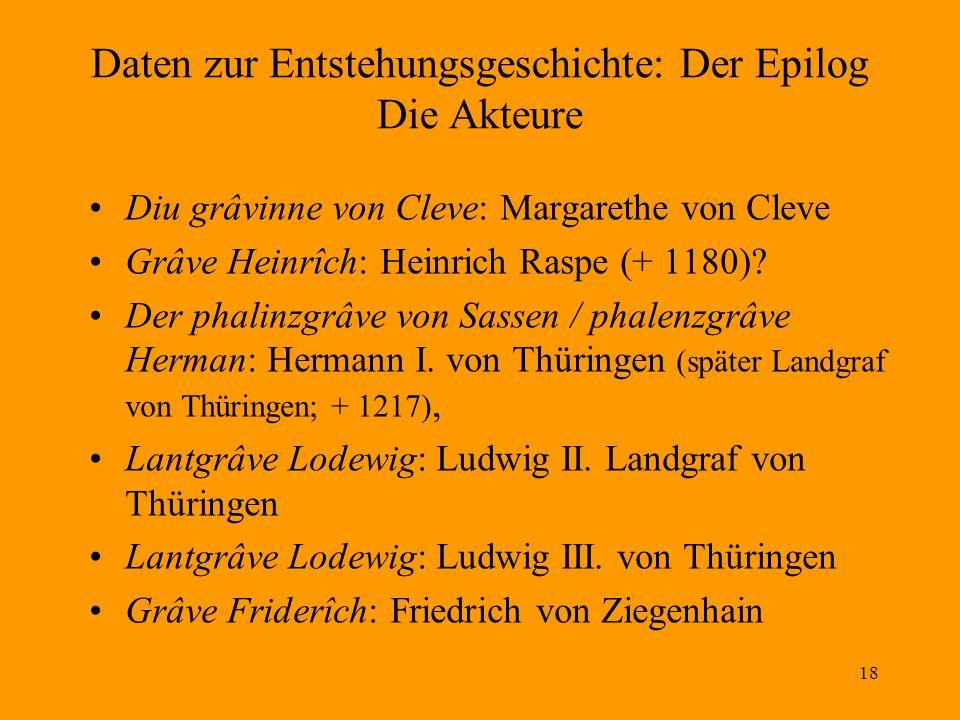 18 Daten zur Entstehungsgeschichte: Der Epilog Die Akteure Diu grâvinne von Cleve: Margarethe von Cleve Grâve Heinrîch: Heinrich Raspe (+ 1180)? Der p