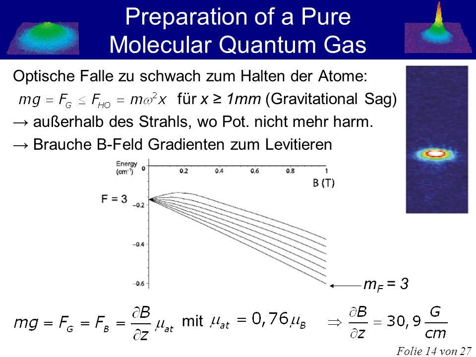Preparation of a Pure Molecular Quantum Gas Optische Falle zu schwach zum Halten der Atome: für x 1mm (Gravitational Sag) außerhalb des Strahls, wo Po