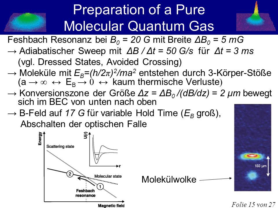 Preparation of a Pure Molecular Quantum Gas Feshbach Resonanz bei B 0 = 20 G mit Breite ΔB 0 = 5 mG Adiabatischer Sweep mit ΔB / Δt = 50 G/s für Δt =