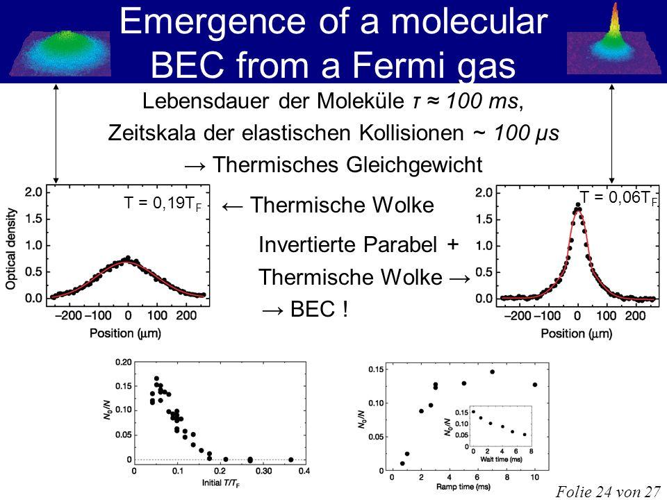 Emergence of a molecular BEC from a Fermi gas Lebensdauer der Moleküle τ 100 ms, Zeitskala der elastischen Kollisionen ~ 100 μs Thermisches Gleichgewi