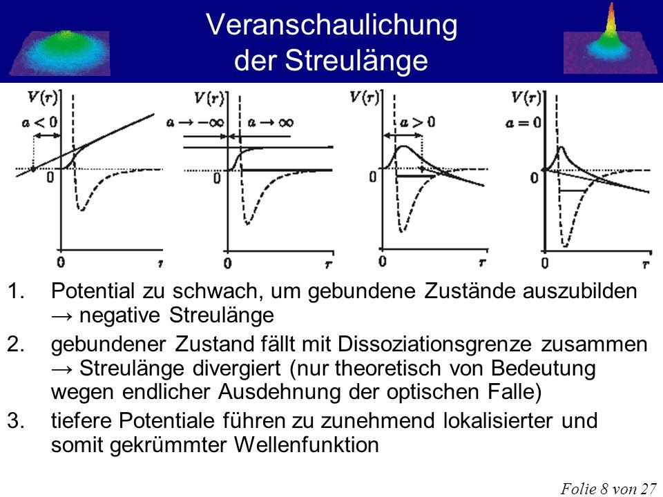 Veranschaulichung der Streulänge 1.Potential zu schwach, um gebundene Zustände auszubilden negative Streulänge 2.gebundener Zustand fällt mit Dissozia