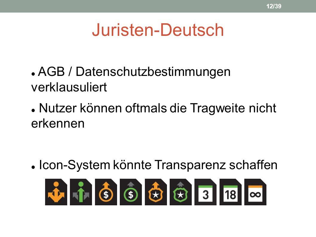 Juristen-Deutsch AGB / Datenschutzbestimmungen verklausuliert Nutzer können oftmals die Tragweite nicht erkennen Icon-System könnte Transparenz schaff